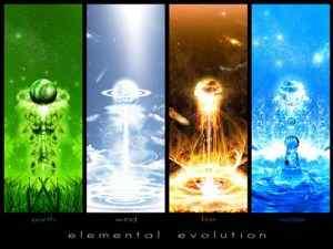 Os 4 elementos e os 12 signos do Zodíaco
