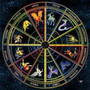 Introdução aos Signos do Zodíaco