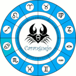 Signo do Caranguejo (Câncer)