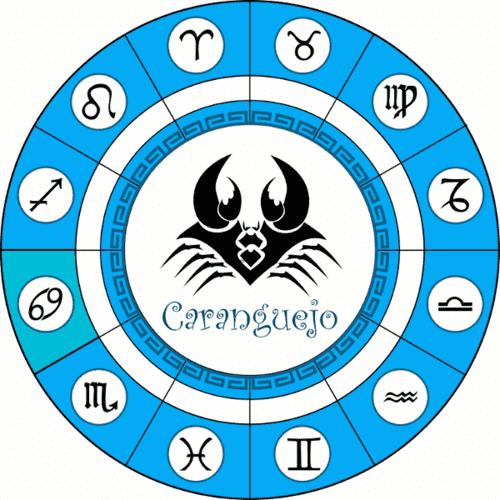 Signo do Caranguejo (Câncer)