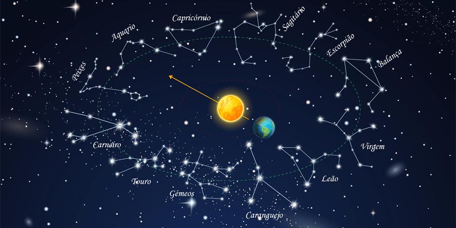 Constelações dos signos do zodíaco na astrologia