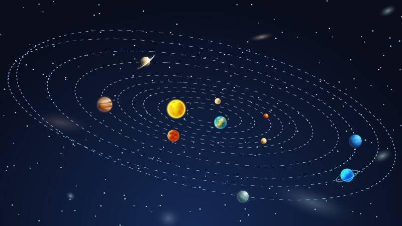 Órbita dos planetas astrológicos (astrologia)