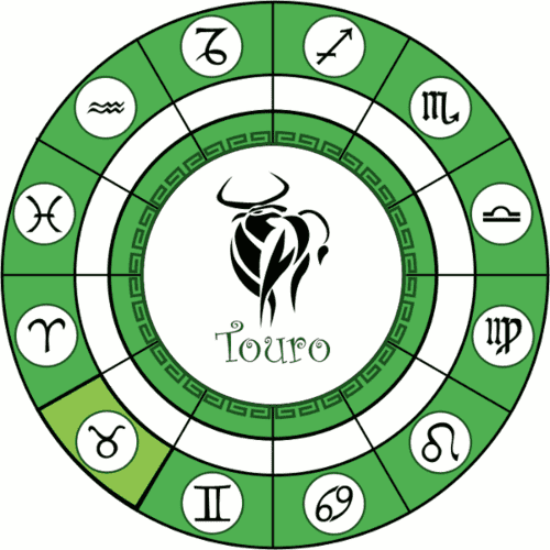 Signo do Touro (taurus)